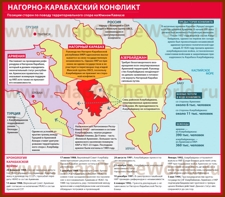 Информационная карта Нагорно Карабахского конфликта
