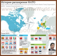 Карта истории расширения Нато